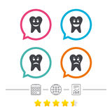 Tooth smile face icons. Happy, sad, cry. Tooth smile face icons. Happy, sad, cry signs. Happy smiley chat symbol. Sadness depression and crying signs. Calendar Royalty Free Stock Photos