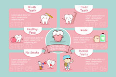 Tooth with 6 steps health. Cute cartoon tooth with 6 steps for health Royalty Free Stock Image