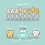 Tooth with whitening tool. Cartoon tooth with whitening and bleaching tool,  great for dental care and teeth whitening and bleaching concept Royalty Free Stock Images