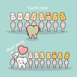 Tooth with whitening tool Royalty Free Stock Photos