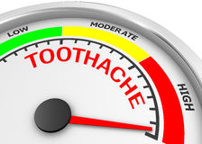 Toothache Royalty Free Stock Image