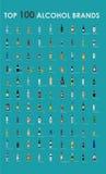Top 100 συλλογή εμπορικών σημάτων οινοπνεύματος Στοκ Εικόνες
