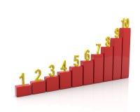 Top 10 bars Royalty Free Stock Image