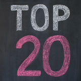 Top 20 Stock Photos