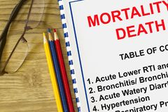 Top causes of death mortality concept. With topics on a cover sheet Royalty Free Stock Photos