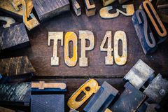 Top 40 Concept Rusty Type Royalty Free Stock Photo