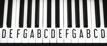Top-down view of piano keyboard keys with letters of notes of the scale superimposed. As a music cheat sheet for a new learner stock photography