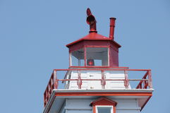 Top of Lighthouse Stock Image