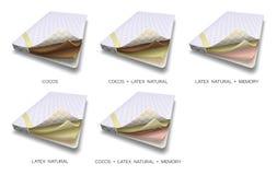 Top mattresses set. Stock Photos