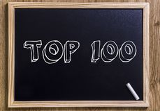TOP 100 Stock Photos