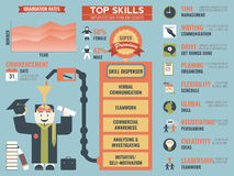 Top skills that employers seek from job- seekers Royalty Free Stock Photography