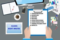 Kaizen Eight Wastes concept vector. Top view of the office desk with office supplies. Hands are holding a paper with Kaizen Eihgt Wastes text. All potential Royalty Free Stock Photos