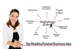Top Wedding Related Business Idea for Love Concept Stock Photos