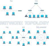 Topologie di rete di computer di vettore fissate Immagine Stock
