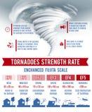 Tornado Infographics Set Royalty Free Stock Image