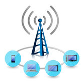 Torre di Wifi connessa ad un insieme di elettronica Fotografia Stock