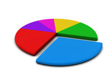 Torten-Rundschreibendiagramm Lizenzfreie Stockfotos