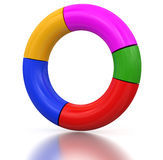Torus Chart Stock Photos