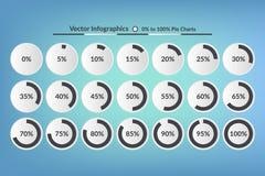 0 tot 100 percentencirkeldiagrammen, percentage vectorinfographics Stock Afbeeldingen