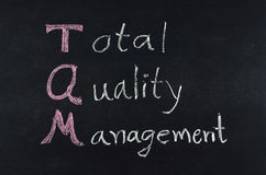 Totaal kwaliteitsbewakings (TQM) concept stock afbeeldingen