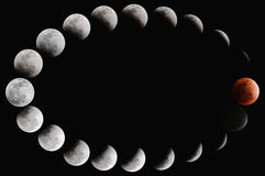 Total eclipse of the whole process. Total lunar eclipse is an eclipse, when the moon, the earth, the sun, when fully in a straight line, the entire moon into the royalty free stock image