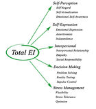 Total emotional intelligence Royalty Free Stock Photography