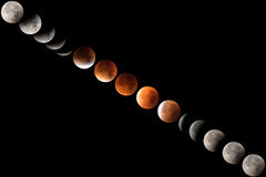 Total lunar eclipse. The total lunar eclipse in September 2015 stock image