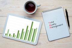 Total quality management bar chart Stock Photography