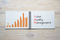 Total quality management bar chart Royalty Free Stock Photo