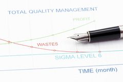 Total Quality Management Royalty Free Stock Photography