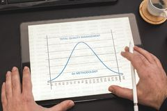 Total Quality Management and Six Sigma Curve On Digital Tablet. Screen royalty free stock photo