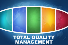 Total Quality Management Stock Photos