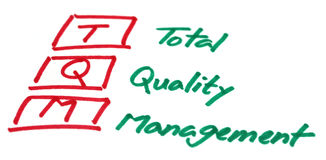 Total quality management written in paper Stock Photography
