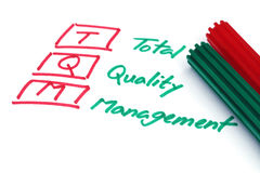 Total quality management written in paper Stock Image