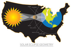 2017 Total Solar Eclipse Across USA Geometry vector Illustration Stock Image