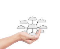 Touch Screen Social Network Royalty Free Stock Images