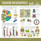 Tourism Infographics Set. With hiking equipment symbols and charts vector illustration Royalty Free Stock Photos