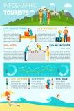 Tourist Infographics Set Royalty Free Stock Photos