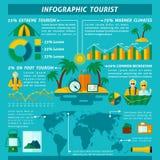 Tourist Infographics Set Stock Photos