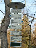 Tourist signs, South Bohemia Royalty Free Stock Images