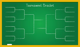 Tournament bracket on school board Royalty Free Stock Photos