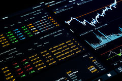 Towaroznawczy występ, dane, mapy na komputerowym monitorze Zdjęcia Stock