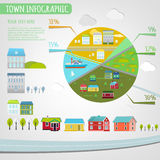 Town infographics Stock Images