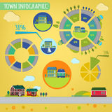Town infographics Royalty Free Stock Photo
