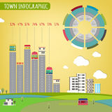 Town infographics Royalty Free Stock Photography