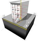 Townhouse+gas-mikrovärme- och för maktgenerator diagram Royaltyfri Bild