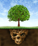Toxic Soil. And environmental health risks caused by pollution in the earth hidden underground as a skeleton skull shaped earth with a green tree growing above Stock Photos