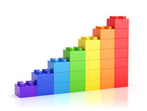 Toy blocks graph Royalty Free Stock Images