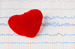 Toy heart on ecg Royalty Free Stock Photography