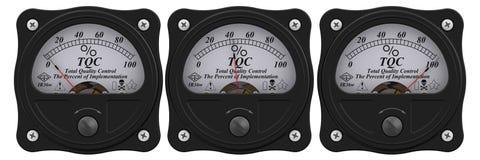TQC Indicateur de contrôle de qualité total Les pour cent de l'exécution illustration stock